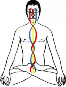 Swara-Yoga - Ida und Pingala
