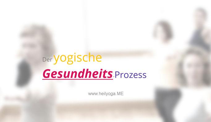 Yoga, Kopfschmerzen und der yogische Gesundheitsprozess
