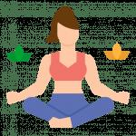 Meditation mit Swara und Koshas